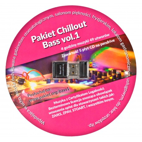 Pakiet Chillout Bass vol.1
